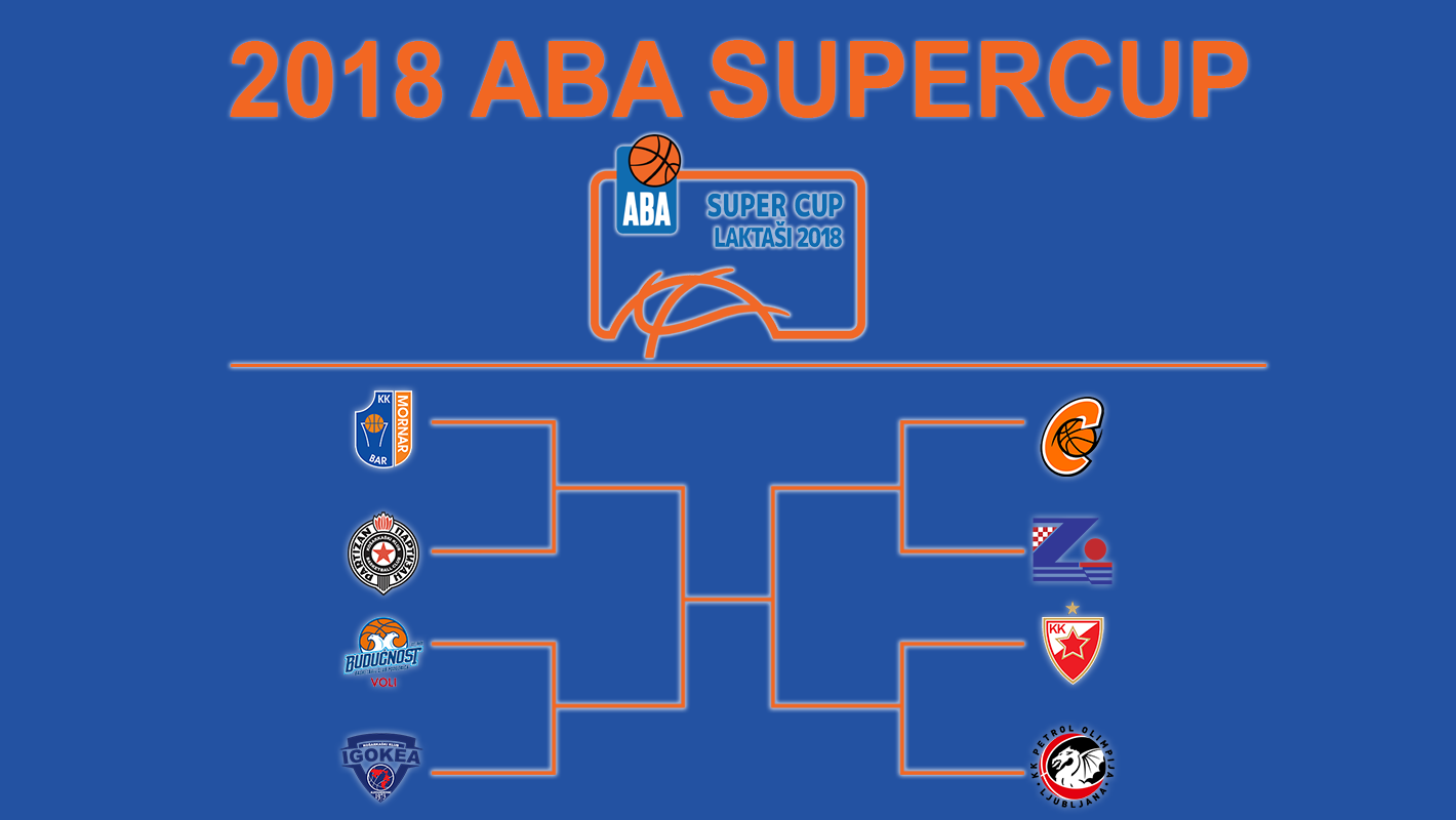 aba-league-completition-system_2017-18.jpg