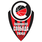 KK Sloboda Užice U19