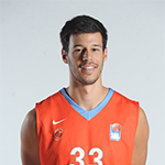 Player Duje Dukan
